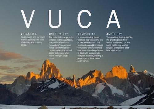 VUCA - Motivación Laboral
